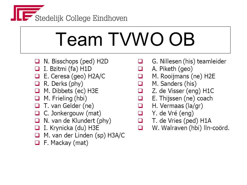 Team TVWO OB  N.Bisschops (ped) H2D  I. Bzitmi (fa) H1D  E.