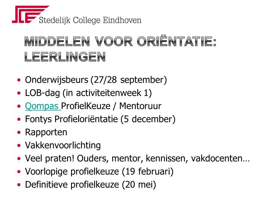 Onderwijsbeurs (27/28 september) LOB-dag (in activiteitenweek 1) Qompas ProfielKeuze / MentoruurQompas Fontys Profieloriëntatie (5 december) Rapporten Vakkenvoorlichting Veel praten.