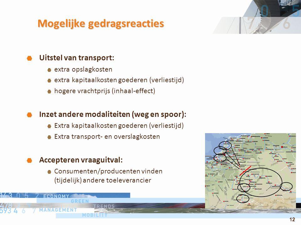 12 Mogelijke gedragsreacties Uitstel van transport: extra opslagkosten extra kapitaalkosten goederen (verliestijd) hogere vrachtprijs (inhaal-effect)
