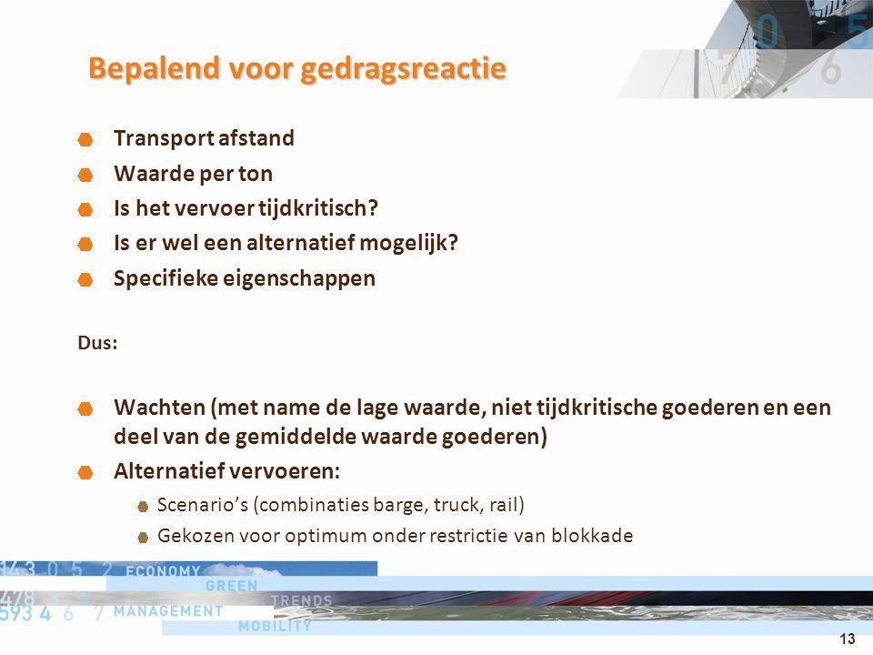 13 Bepalend voor gedragsreactie Transport afstand Waarde per ton Is het vervoer tijdkritisch? Is er wel een alternatief mogelijk? Specifieke eigenscha
