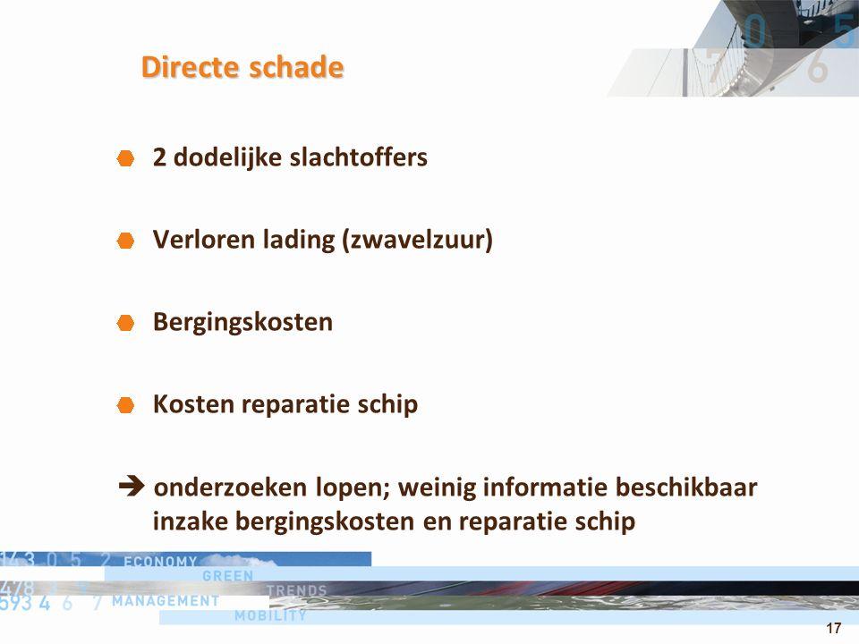 17 Directe schade 2 dodelijke slachtoffers Verloren lading (zwavelzuur) Bergingskosten Kosten reparatie schip  onderzoeken lopen; weinig informatie b