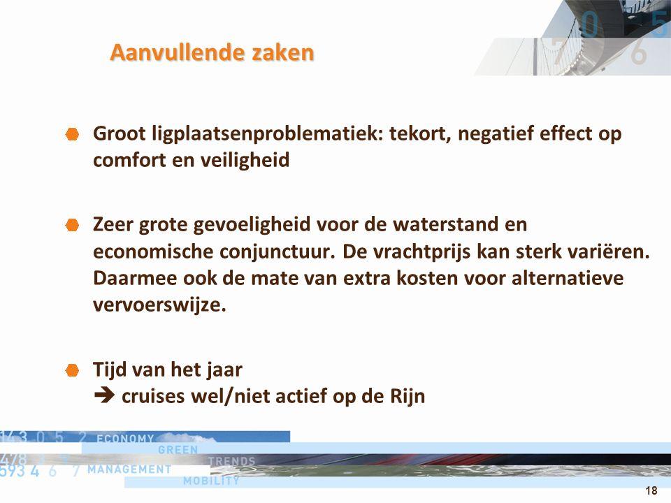 18 Aanvullende zaken Groot ligplaatsenproblematiek: tekort, negatief effect op comfort en veiligheid Zeer grote gevoeligheid voor de waterstand en economische conjunctuur.