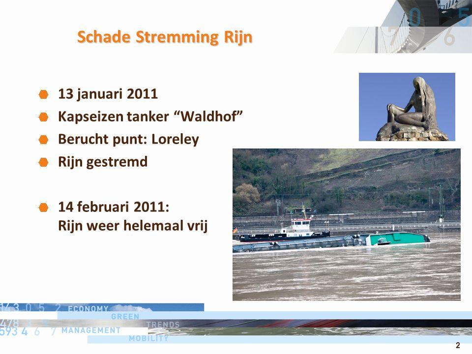 2 Schade Stremming Rijn 13 januari 2011 Kapseizen tanker Waldhof Berucht punt: Loreley Rijn gestremd 14 februari 2011: Rijn weer helemaal vrij