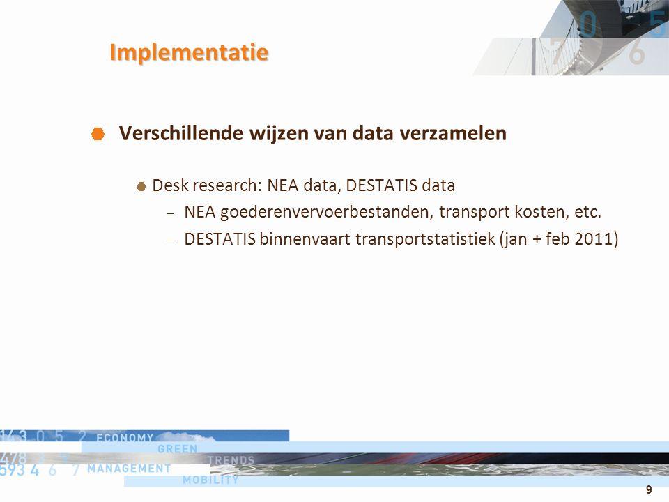 9 Implementatie Verschillende wijzen van data verzamelen Desk research: NEA data, DESTATIS data – NEA goederenvervoerbestanden, transport kosten, etc.