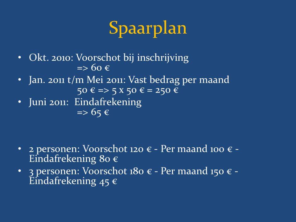 Spaarplan Okt. 2010: Voorschot bij inschrijving => 60 € Jan.