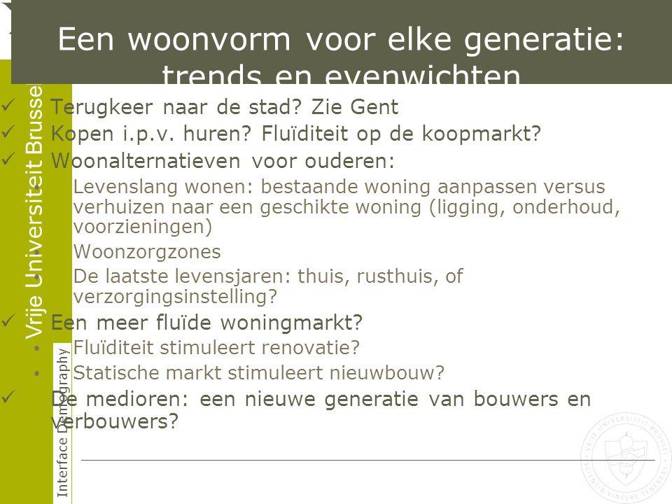 Vrije Universiteit Brussel Interface Demography Een woonvorm voor elke generatie: trends en evenwichten Terugkeer naar de stad.