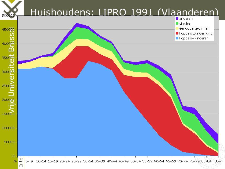 Vrije Universiteit Brussel Interface Demography Huishoudens: LIPRO 1991 (Vlaanderen)