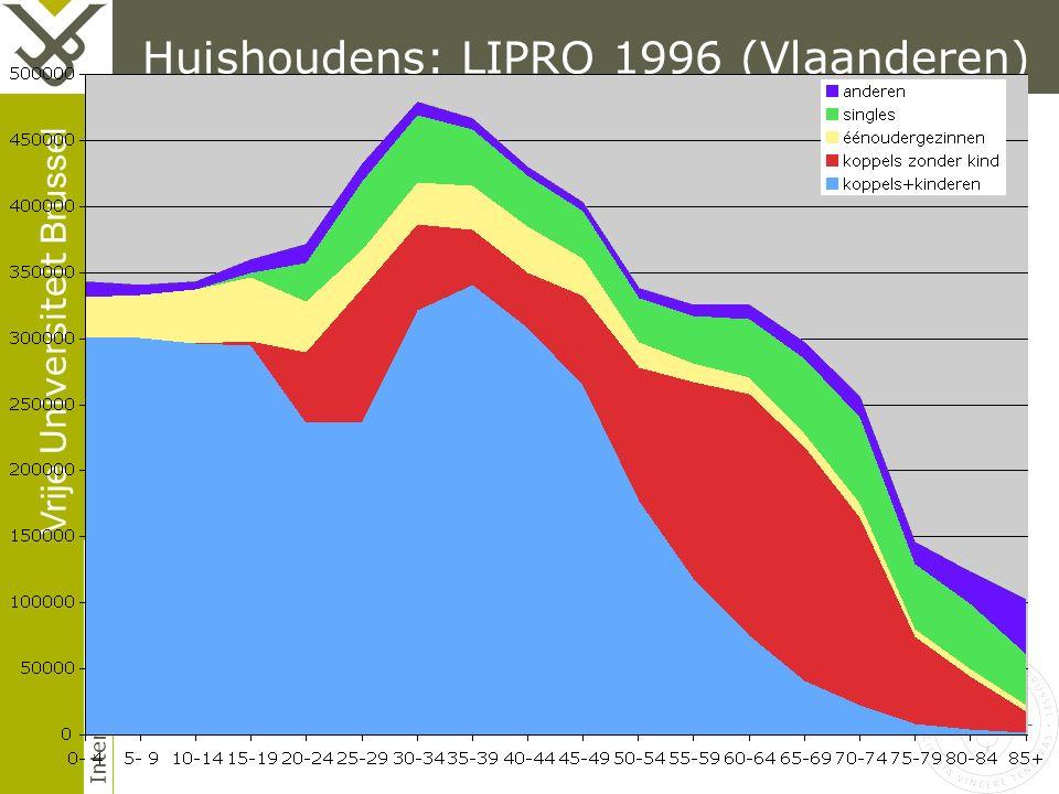 Vrije Universiteit Brussel Interface Demography Huishoudens: LIPRO 1996 (Vlaanderen)