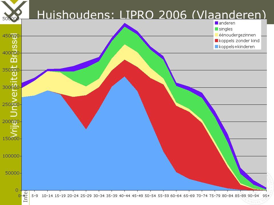 Vrije Universiteit Brussel Interface Demography Huishoudens: LIPRO 2006 (Vlaanderen)