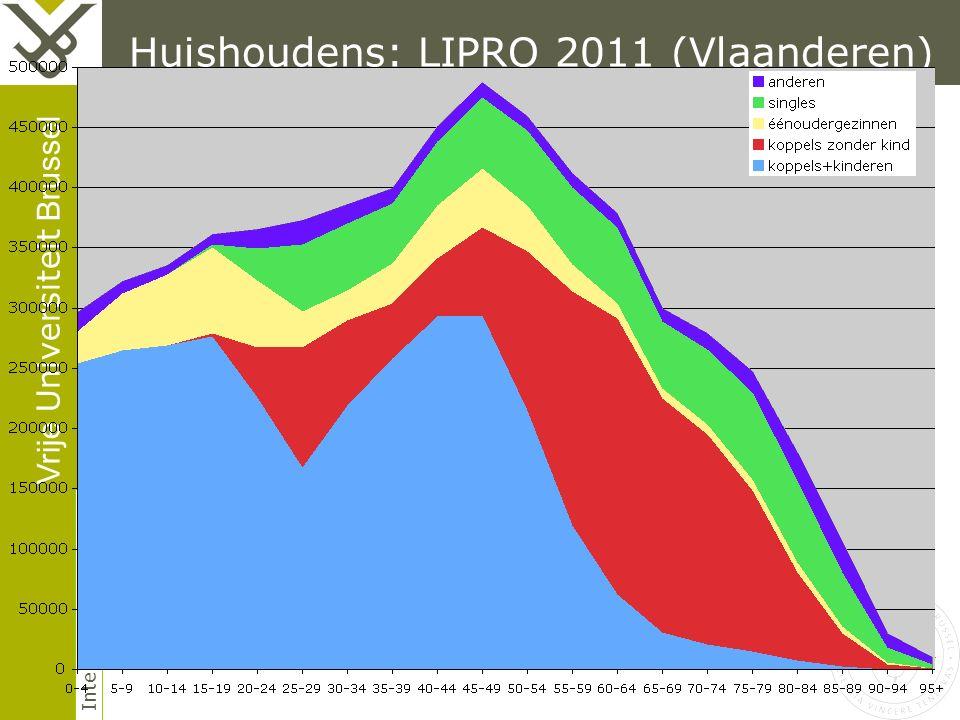 Vrije Universiteit Brussel Interface Demography Huishoudens: LIPRO 2011 (Vlaanderen)