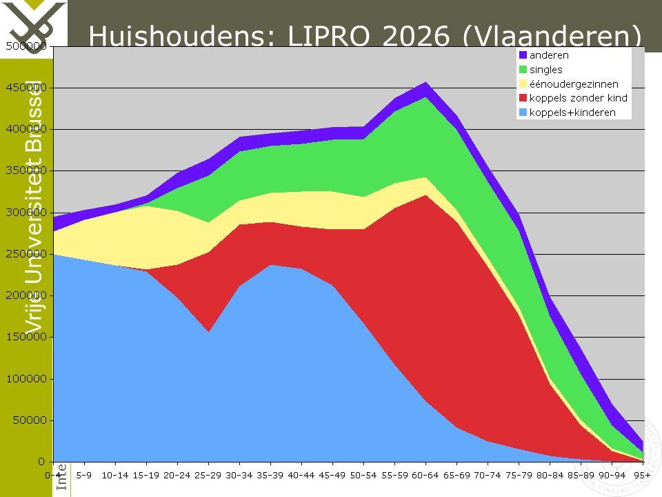 Vrije Universiteit Brussel Interface Demography Huishoudens: LIPRO 2026 (Vlaanderen)