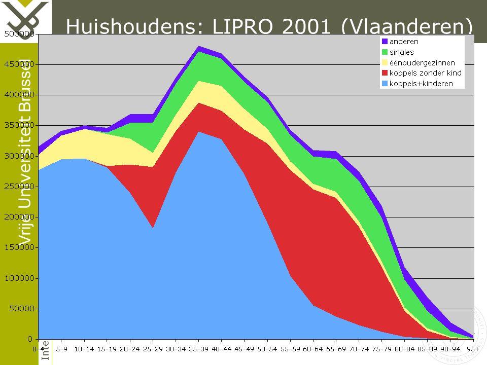 Vrije Universiteit Brussel Interface Demography Huishoudens: LIPRO 2001 (Vlaanderen)