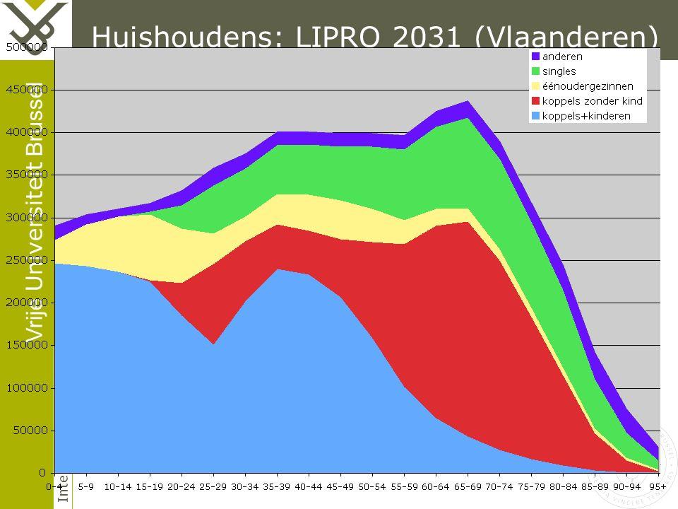 Vrije Universiteit Brussel Interface Demography Huishoudens: LIPRO 2031 (Vlaanderen)