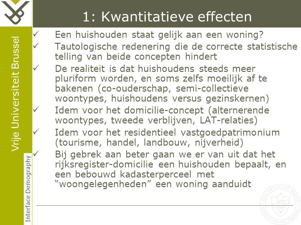 Vrije Universiteit Brussel Interface Demography 1: Kwantitatieve effecten Een huishouden staat gelijk aan een woning.