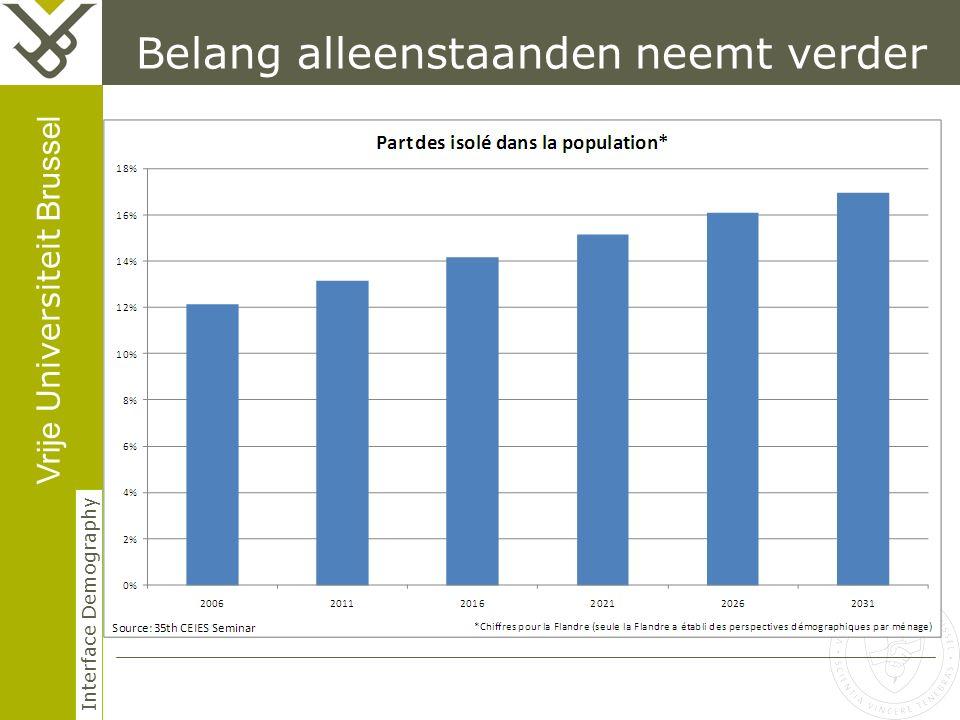 Vrije Universiteit Brussel Interface Demography Belang alleenstaanden neemt verder toe