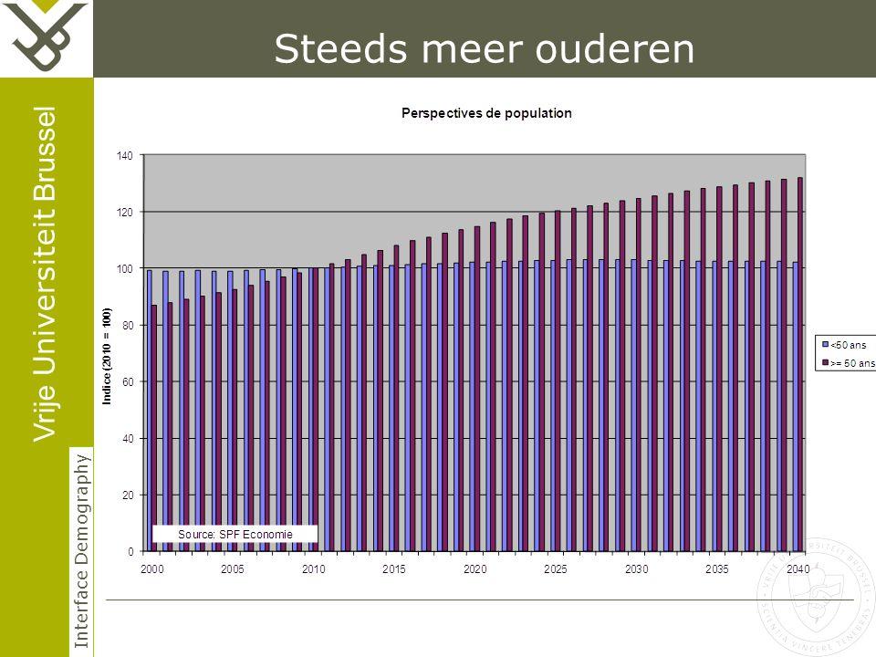 Vrije Universiteit Brussel Interface Demography Steeds meer ouderen