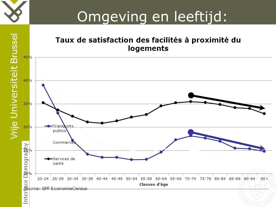 Vrije Universiteit Brussel Interface Demography Omgeving en leeftijd: ouderdom maakt veeleisend