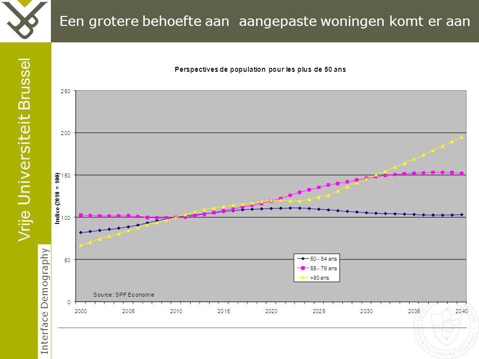 Vrije Universiteit Brussel Interface Demography Een grotere behoefte aan aangepaste woningen komt er aan
