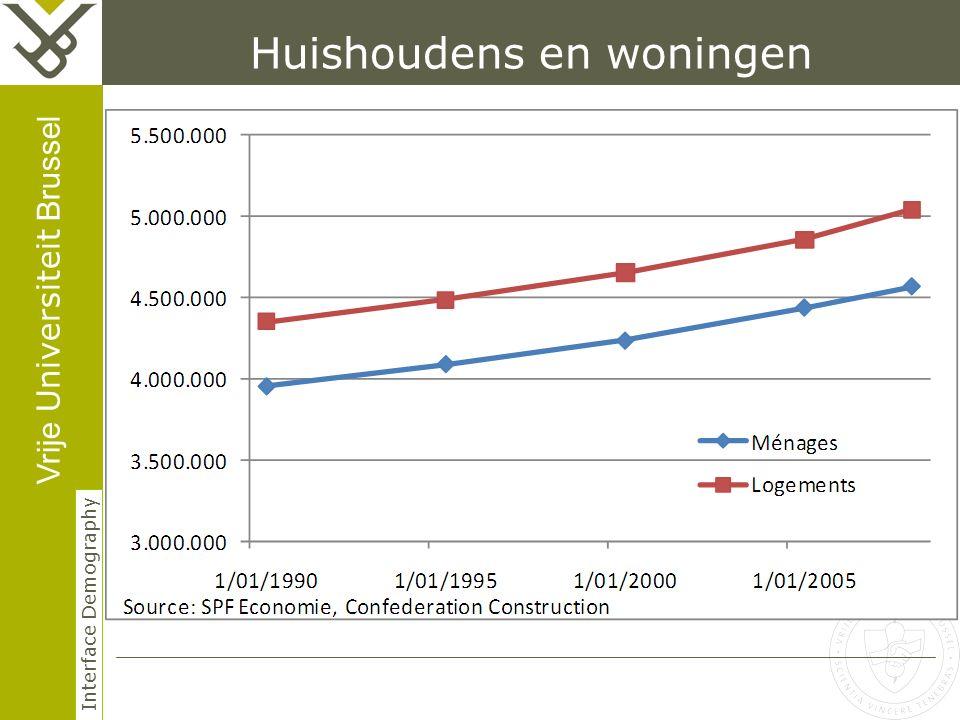 Vrije Universiteit Brussel Interface Demography Huishoudens en woningen