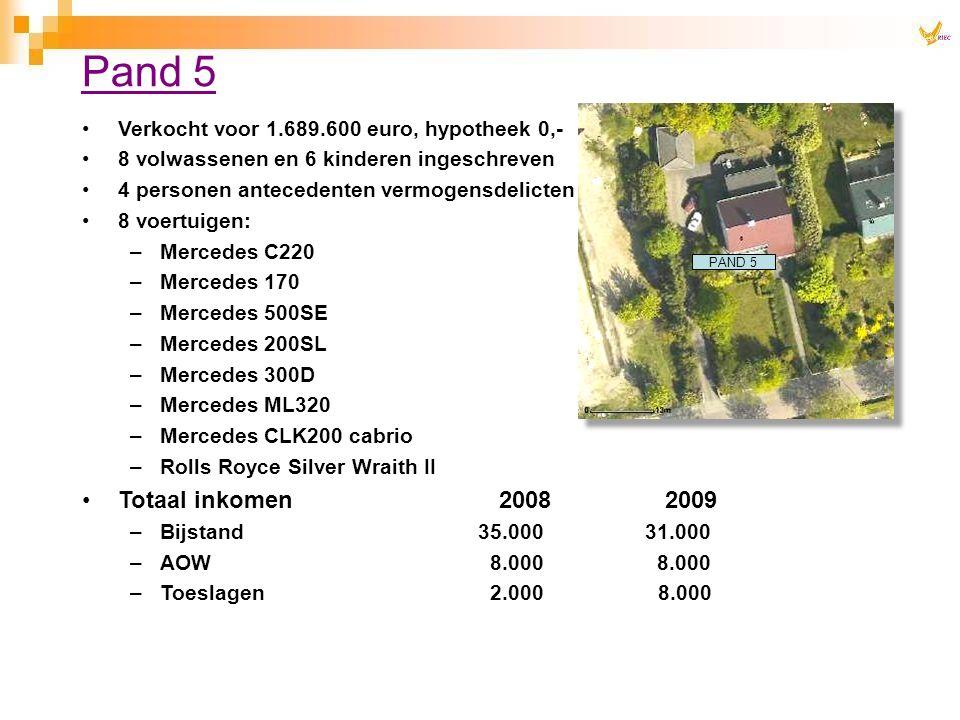 Pand 5 Verkocht voor 1.689.600 euro, hypotheek 0,- 8 volwassenen en 6 kinderen ingeschreven 4 personen antecedenten vermogensdelicten 8 voertuigen: –M