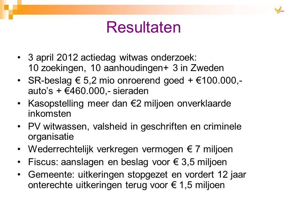 Resultaten 3 april 2012 actiedag witwas onderzoek: 10 zoekingen, 10 aanhoudingen+ 3 in Zweden SR-beslag € 5,2 mio onroerend goed + €100.000,- auto's +