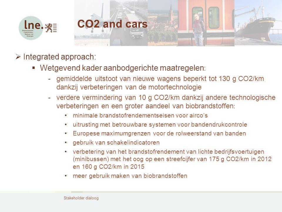 Stakeholder dialoog CO2 and cars  Integrated approach:  Wetgevend kader aanbodgerichte maatregelen : -gemiddelde uitstoot van nieuwe wagens beperkt