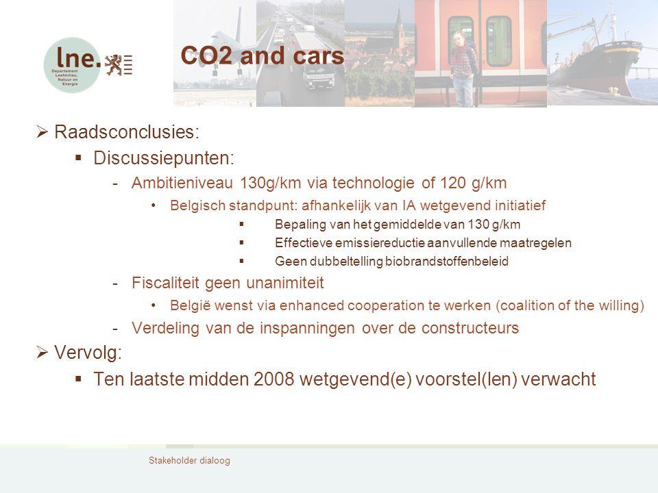 Stakeholder dialoog CO2 and cars  Raadsconclusies:  Discussiepunten: -Ambitieniveau 130g/km via technologie of 120 g/km Belgisch standpunt: afhankel