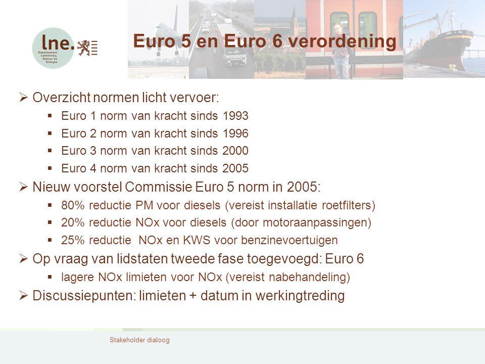 Stakeholder dialoog Euro 5 en Euro 6 verordening  Overzicht normen licht vervoer:  Euro 1 norm van kracht sinds 1993  Euro 2 norm van kracht sinds