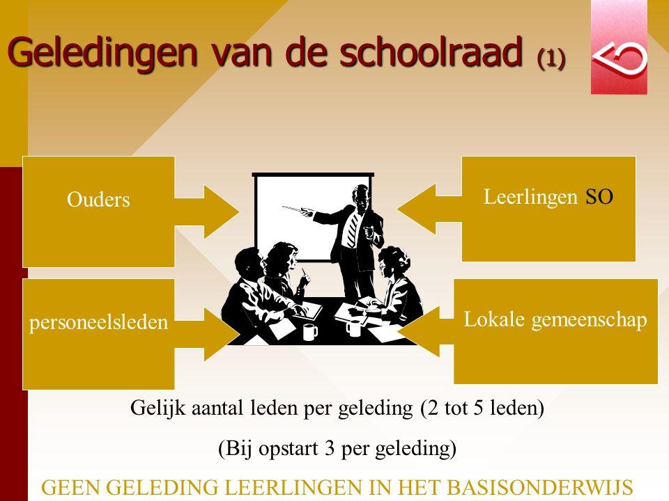 Geledingen van de schoolraad (1) Ouders personeelsleden Leerlingen SO Lokale gemeenschap Gelijk aantal leden per geleding (2 tot 5 leden) (Bij opstart 3 per geleding) GEEN GELEDING LEERLINGEN IN HET BASISONDERWIJS