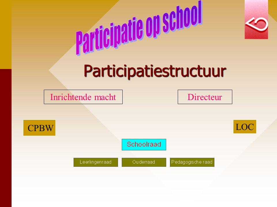 Participatiestructuur Inrichtende machtDirecteur CPBW LOC