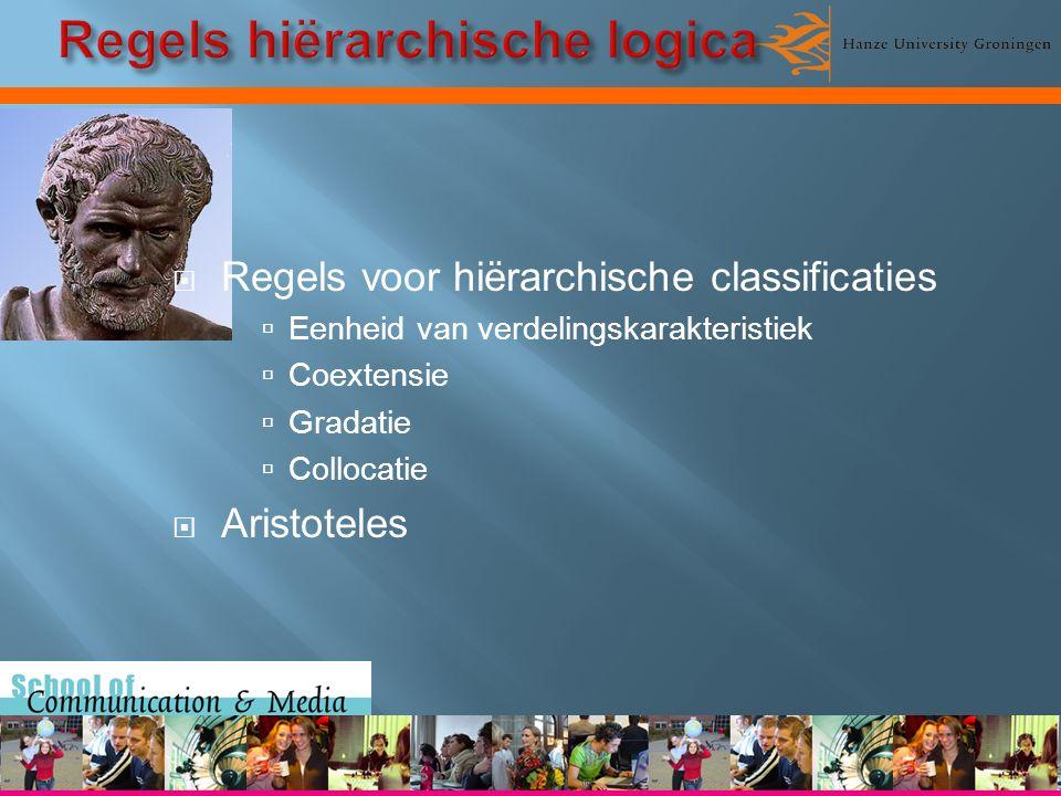  Regels voor hiërarchische classificaties  Eenheid van verdelingskarakteristiek  Coextensie  Gradatie  Collocatie  Aristoteles