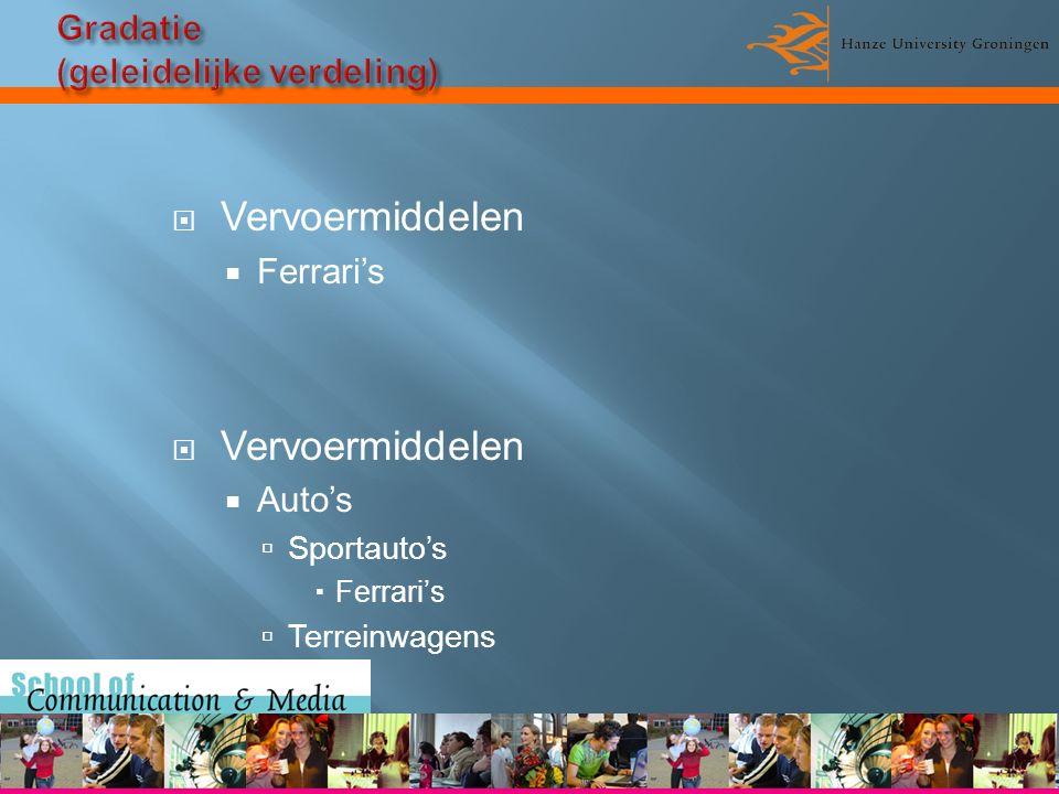  Vervoermiddelen  Ferrari's  Vervoermiddelen  Auto's  Sportauto's  Ferrari's  Terreinwagens