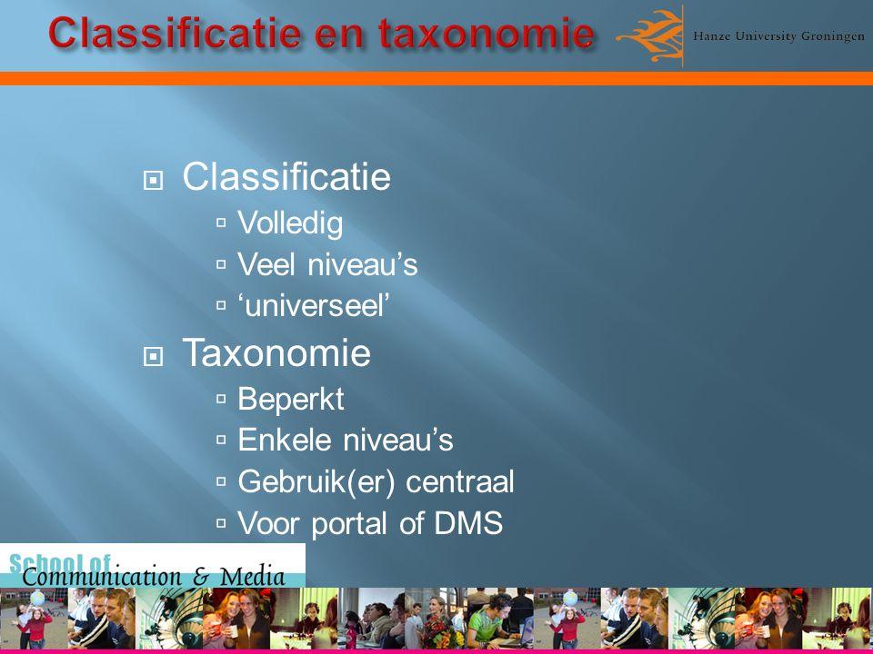  Classificatie  Volledig  Veel niveau's  'universeel'  Taxonomie  Beperkt  Enkele niveau's  Gebruik(er) centraal  Voor portal of DMS