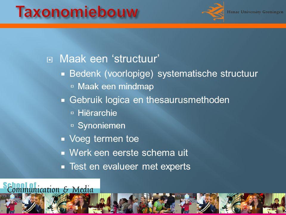  Maak een 'structuur'  Bedenk (voorlopige) systematische structuur  Maak een mindmap  Gebruik logica en thesaurusmethoden  Hiërarchie  Synoniemen  Voeg termen toe  Werk een eerste schema uit  Test en evalueer met experts