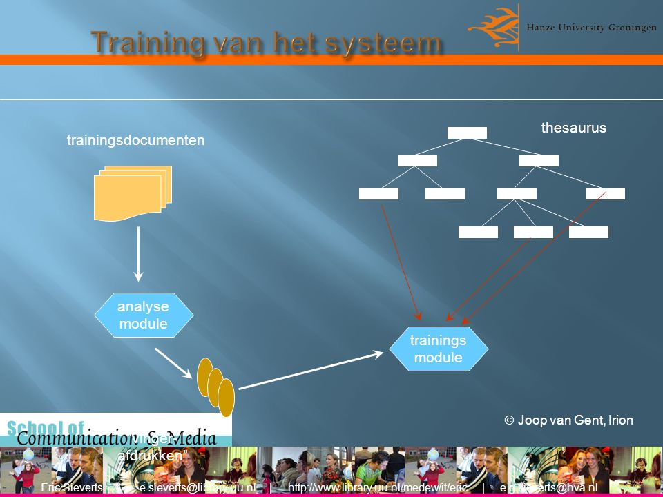 Eric Sieverts | e.sieverts@library.uu.nl | http://www.library.uu.nl/medew/it/eric | e.g.sieverts@hva.nl thesaurus trainingsdocumenten analyse module vinger- afdrukken trainings module  Joop van Gent, Irion