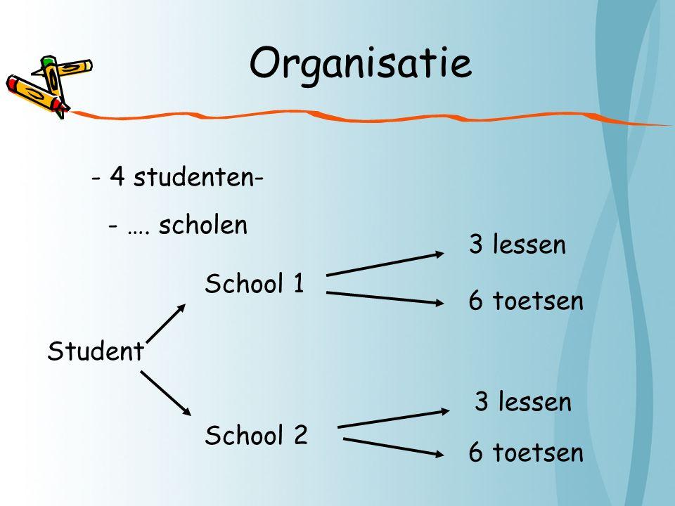 Organisatie Student School 1 School 2 3 lessen 6 toetsen - 4 studenten- - …. scholen