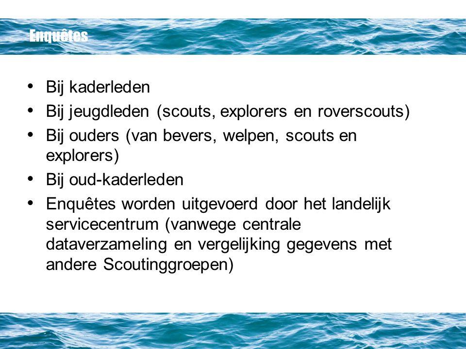 Enquêtes Bij kaderleden Bij jeugdleden (scouts, explorers en roverscouts) Bij ouders (van bevers, welpen, scouts en explorers) Bij oud-kaderleden Enquêtes worden uitgevoerd door het landelijk servicecentrum (vanwege centrale dataverzameling en vergelijking gegevens met andere Scoutinggroepen)