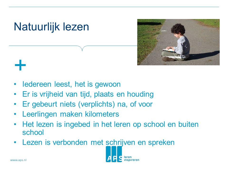 + Iedereen leest, het is gewoon Er is vrijheid van tijd, plaats en houding Er gebeurt niets (verplichts) na, of voor Leerlingen maken kilometers Het lezen is ingebed in het leren op school en buiten school Lezen is verbonden met schrijven en spreken