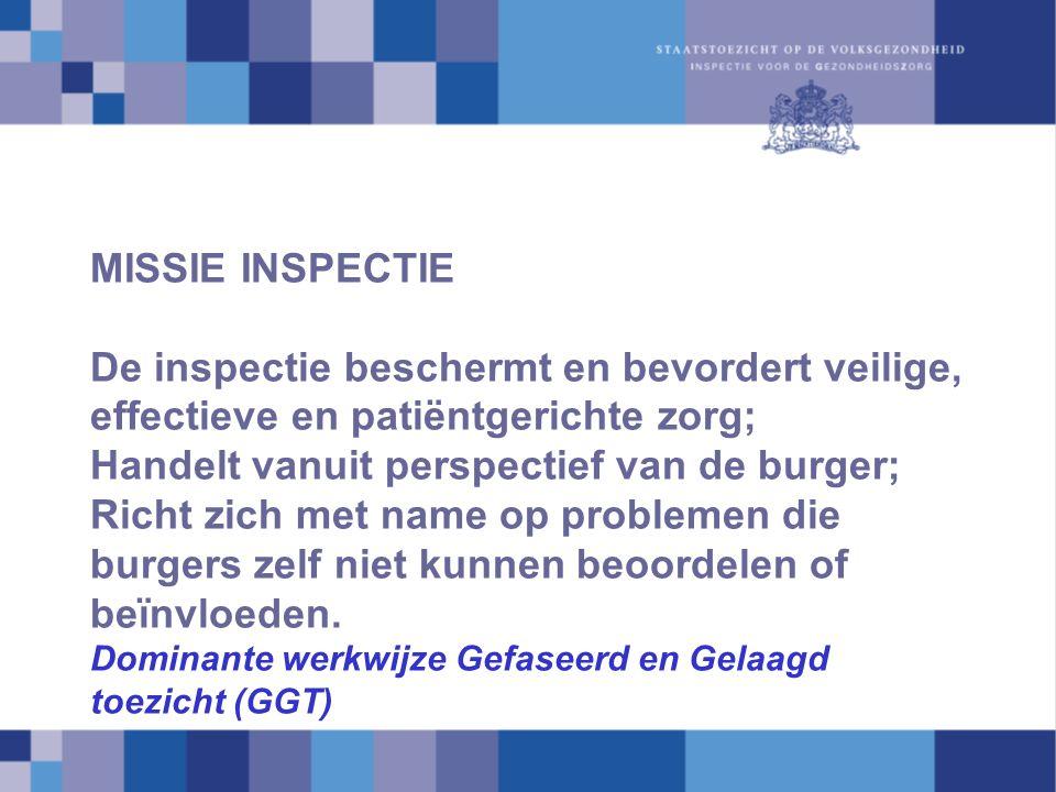 MISSIE INSPECTIE De inspectie beschermt en bevordert veilige, effectieve en patiëntgerichte zorg; Handelt vanuit perspectief van de burger; Richt zich met name op problemen die burgers zelf niet kunnen beoordelen of beïnvloeden.
