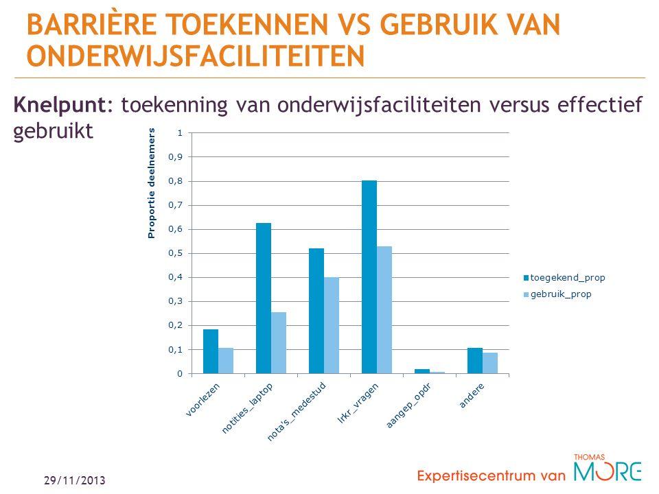 Knelpunt: toekenning van onderwijsfaciliteiten versus effectief gebruikt BARRIÈRE TOEKENNEN VS GEBRUIK VAN ONDERWIJSFACILITEITEN 29/11/2013