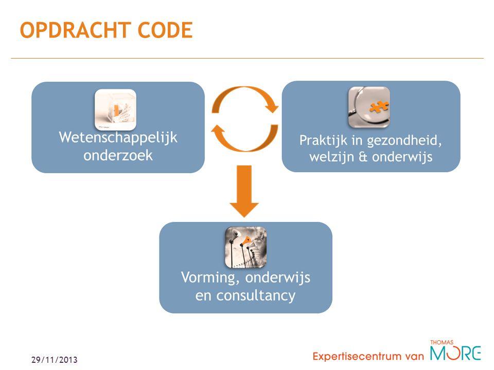 OPDRACHT CODE 29/11/2013 & praktijk