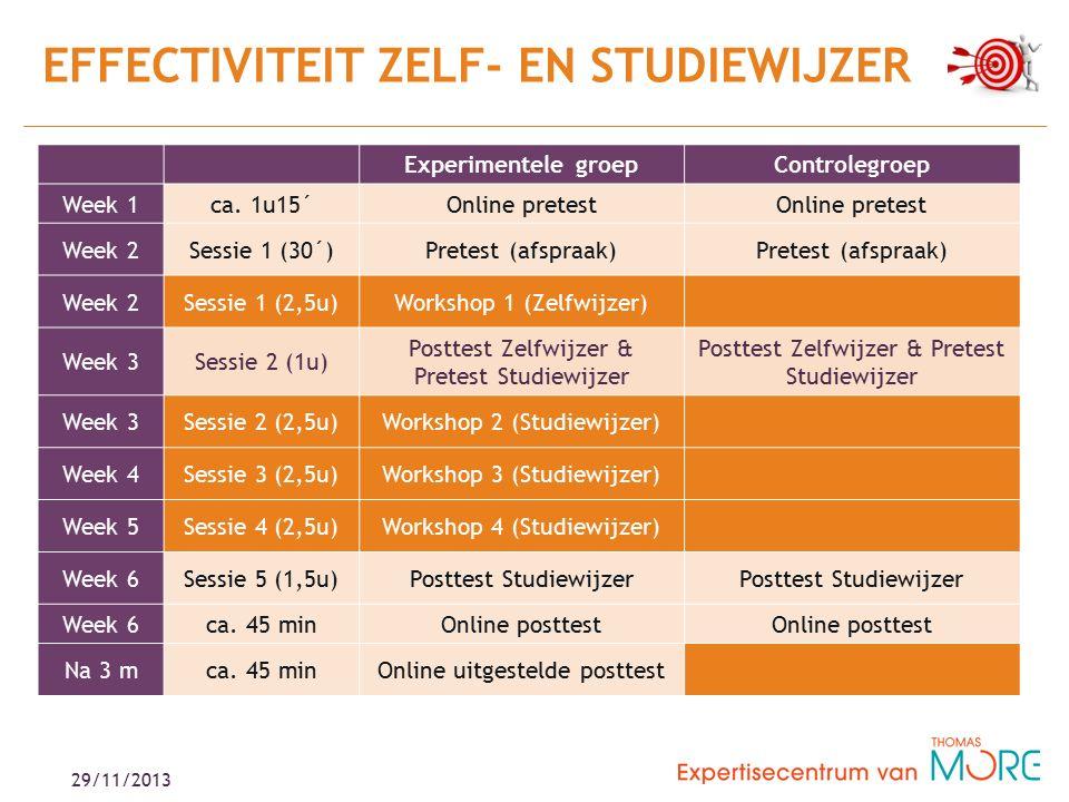 29/11/2013 EFFECTIVITEIT ZELF- EN STUDIEWIJZER Experimentele groepControlegroep Week 1ca.