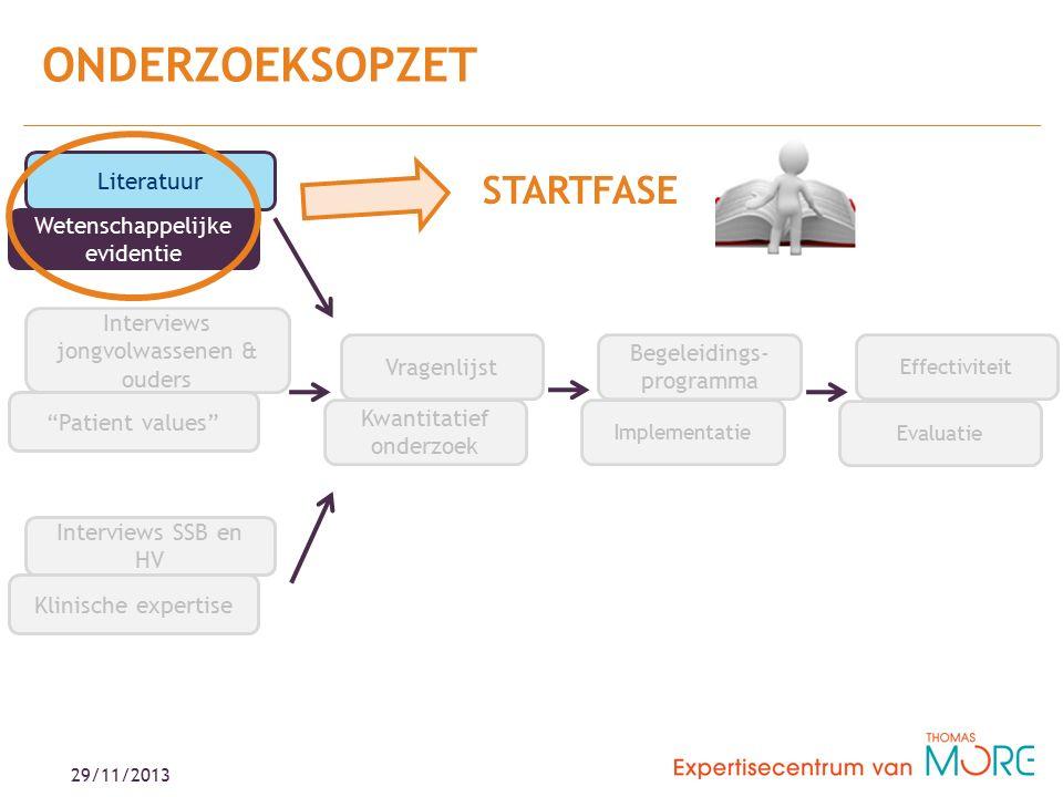 www.codelessius.eu/wijzeropweg MEER WETEN? 29/11/2013
