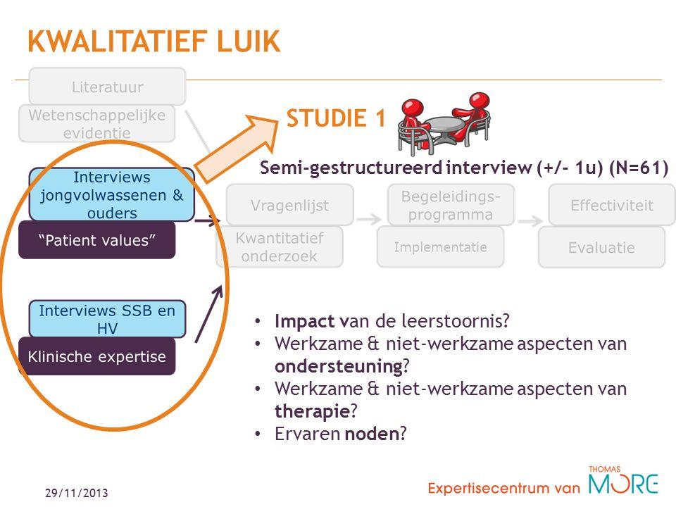 29/11/2013 KWALITATIEF LUIK STUDIE 1 Impact van de leerstoornis.
