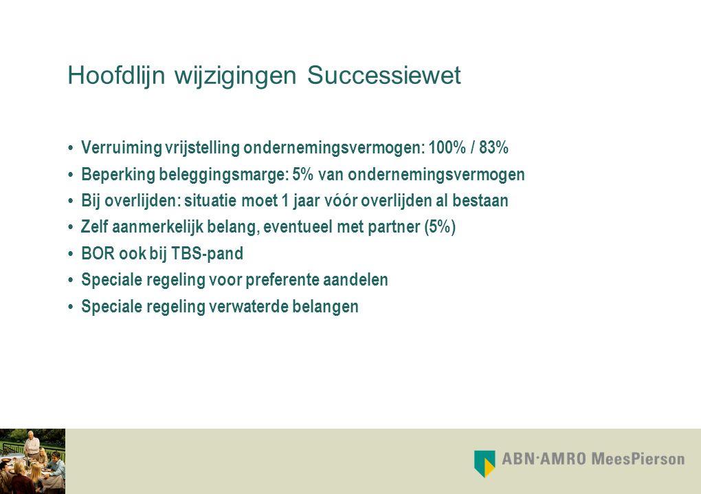 Hoofdlijn wijzigingen Successiewet Verruiming vrijstelling ondernemingsvermogen: 100% / 83% Beperking beleggingsmarge: 5% van ondernemingsvermogen Bij