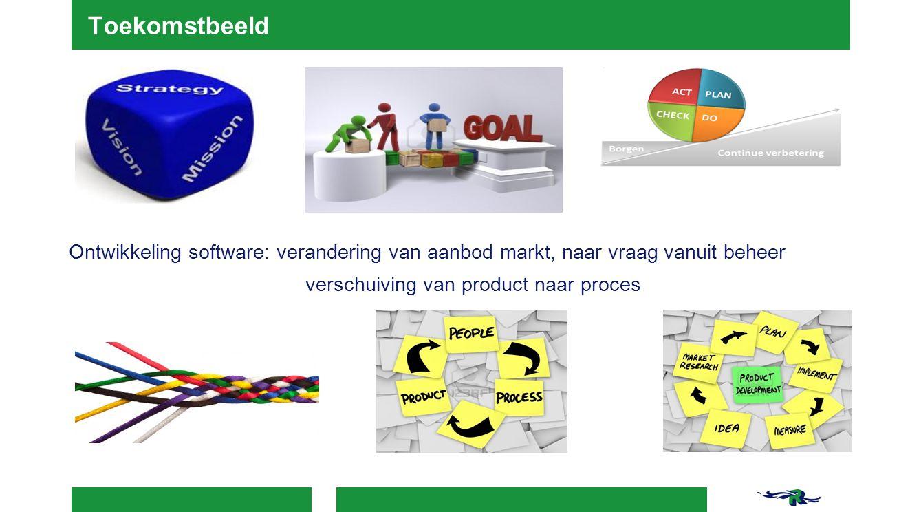 Toekomstbeeld Ontwikkeling software: verandering van aanbod markt, naar vraag vanuit beheer verschuiving van product naar proces