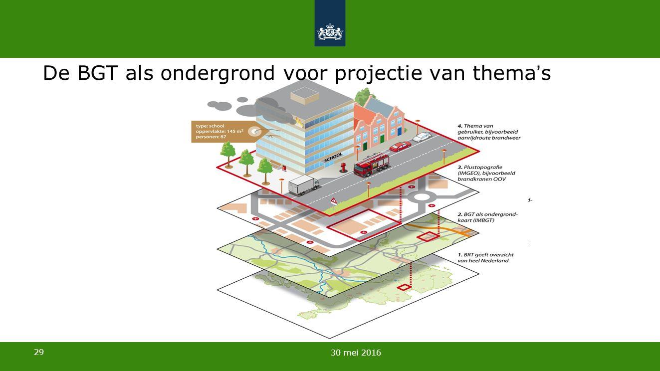 29 30 mei 2016 De BGT als ondergrond voor projectie van thema's
