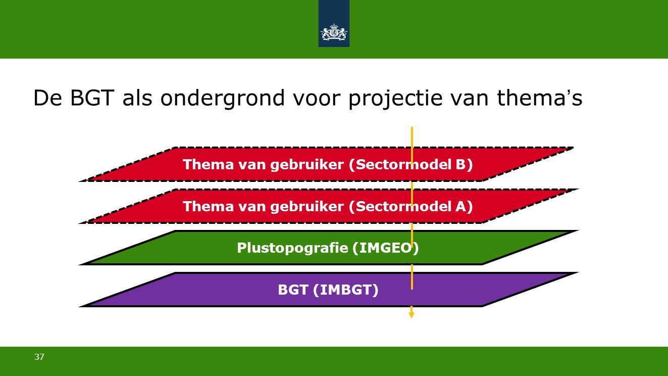 37 BGT (IMBGT) Plustopografie (IMGEO) Thema van gebruiker (Sectormodel A) Thema van gebruiker (Sectormodel B) De BGT als ondergrond voor projectie van thema's