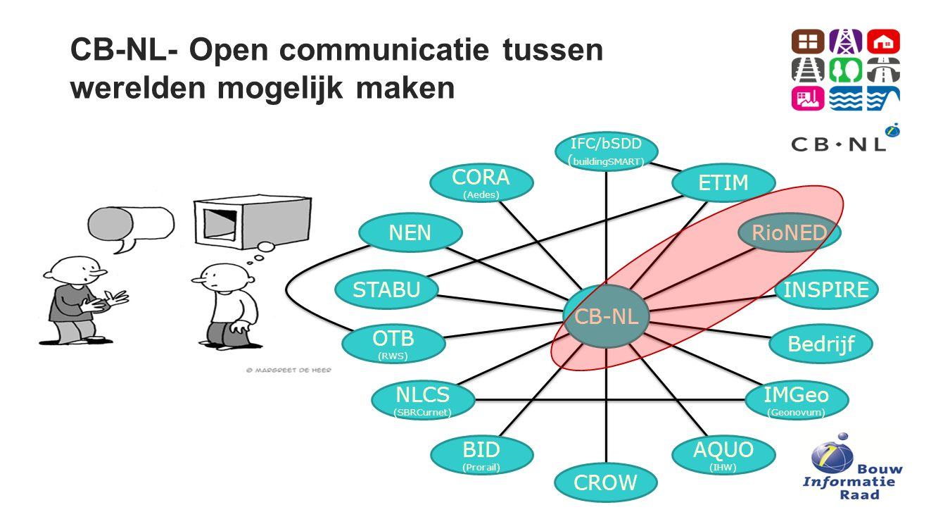 CB-NL- Open communicatie tussen werelden mogelijk maken STABU ETIM OTB (RWS) CROW Bedrijf INSPIRE IFC/bSDD ( buildingSMART) RioNEDNEN NLCS (SBRCurnet) IMGeo (Geonovum) AQUO (IHW) CORA (Aedes) BID (Prorail) CB-NL