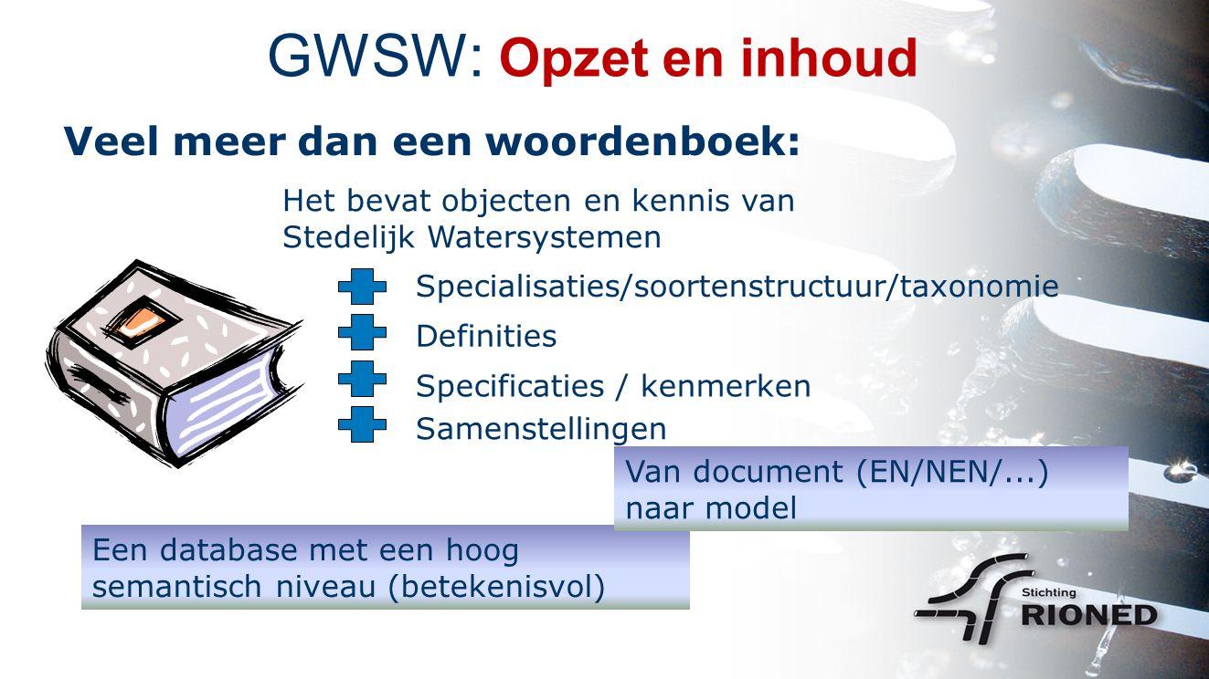 GWSW: Opzet en inhoud Veel meer dan een woordenboek: Het bevat objecten en kennis van Stedelijk Watersystemen Specialisaties/soortenstructuur/taxonomie Definities Specificaties / kenmerken Samenstellingen Een database met een hoog semantisch niveau (betekenisvol) Van document (EN/NEN/...) naar model